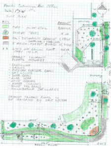Design sketch for large areas of artificial grass around a public post office.